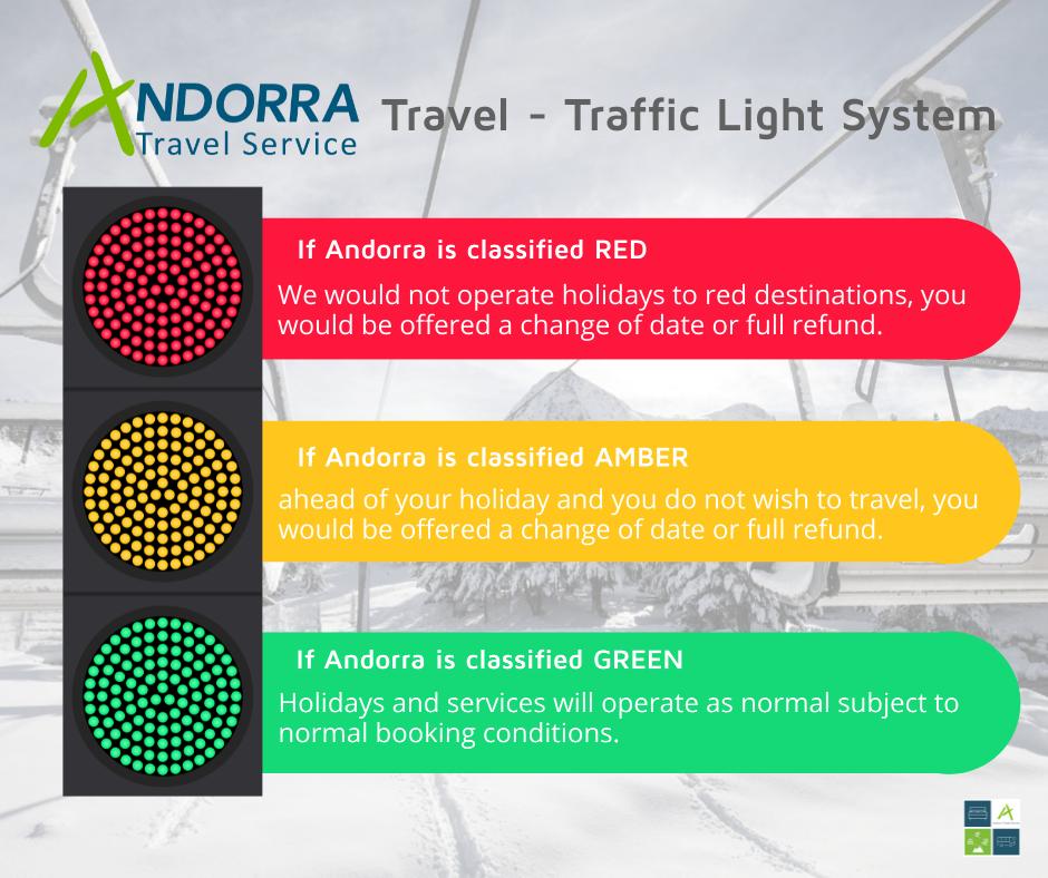 ATS Travel Traffic Light System